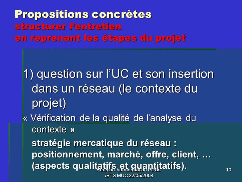 Réunion harmonisation PDUC /BTS MUC 22/05/2008 10 Propositions concrètes structurer lentretien en reprenant les étapes du projet 1) question sur lUC e