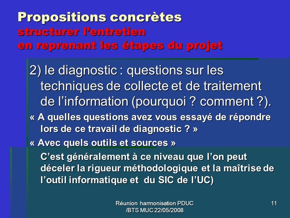 Réunion harmonisation PDUC /BTS MUC 22/05/2008 11 Propositions concrètes structurer lentretien en reprenant les étapes du projet 2) le diagnostic : qu