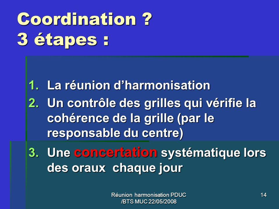 Réunion harmonisation PDUC /BTS MUC 22/05/2008 14 Coordination ? 3 étapes : 1.La réunion dharmonisation 2.Un contrôle des grilles qui vérifie la cohér