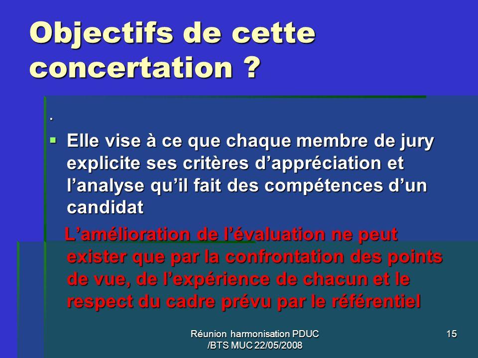 Réunion harmonisation PDUC /BTS MUC 22/05/2008 15 Objectifs de cette concertation ?. Elle vise à ce que chaque membre de jury explicite ses critères d