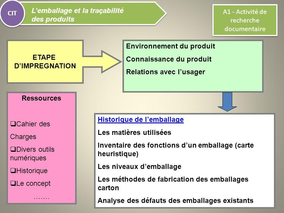 CIT Lemballage et la traçabilité des produits Environnement du produit Connaissance du produit Relations avec lusager Historique de lemballage Les mat