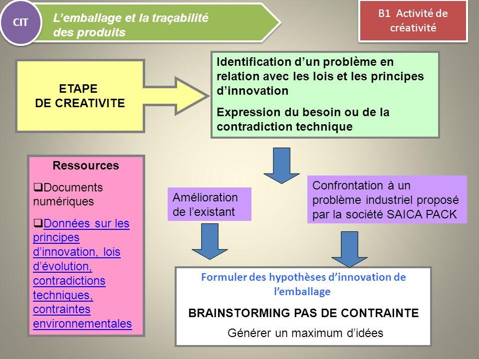 Formuler des hypothèses dinnovation de lemballage BRAINSTORMING PAS DE CONTRAINTE ETAPE DE CREATIVITE CIT Lemballage et la traçabilité des produits Id