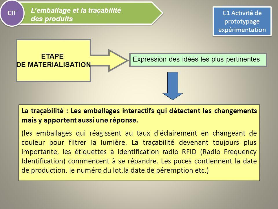 Expression des idées les plus pertinentes CIT Lemballage et la traçabilité des produits ETAPE DE MATERIALISATION C1 Activité de prototypage expériment