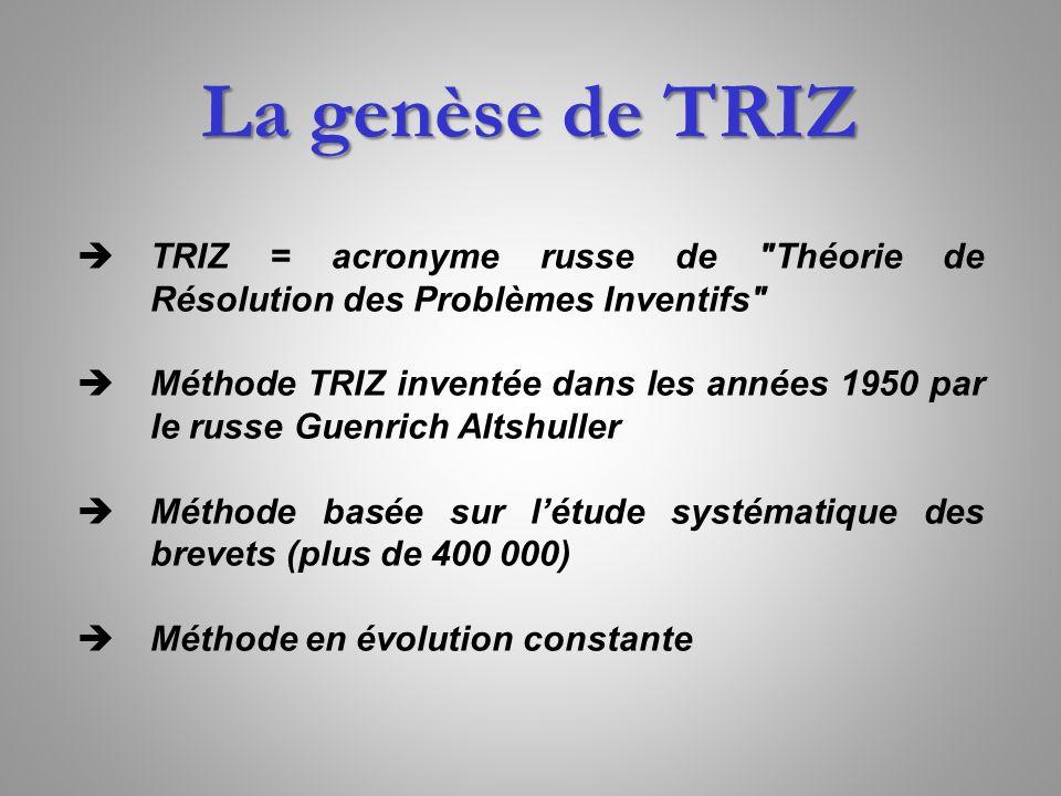 TRIZ = acronyme russe de