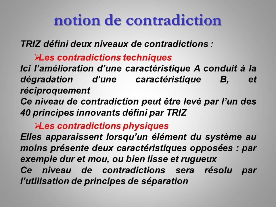 notion de contradiction TRIZ défini deux niveaux de contradictions : Les contradictions techniques Ici lamélioration dune caractéristique A conduit à