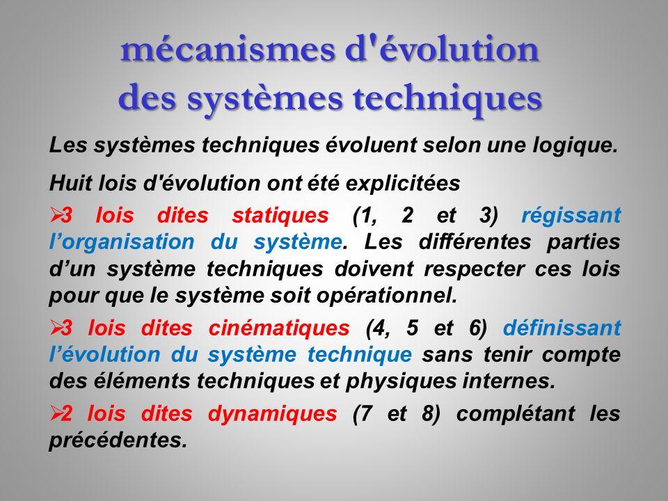 mécanismes d'évolution des systèmes techniques Les systèmes techniques évoluent selon une logique. Huit lois d'évolution ont été explicitées 3 lois di