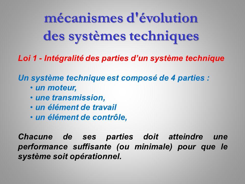mécanismes d'évolution des systèmes techniques Loi 1 - Intégralité des parties dun système technique Un système technique est composé de 4 parties : u