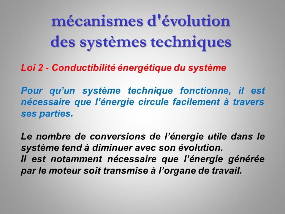 mécanismes d'évolution des systèmes techniques Loi 2 - Conductibilité énergétique du système Pour quun système technique fonctionne, il est nécessaire