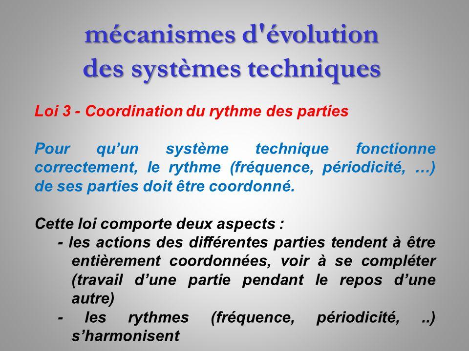 mécanismes d'évolution des systèmes techniques Loi 3 - Coordination du rythme des parties Pour quun système technique fonctionne correctement, le ryth