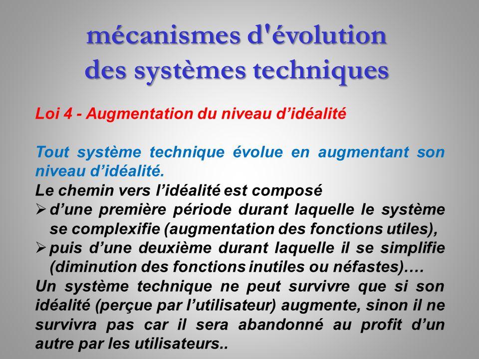mécanismes d'évolution des systèmes techniques Loi 4 - Augmentation du niveau didéalité Tout système technique évolue en augmentant son niveau didéali