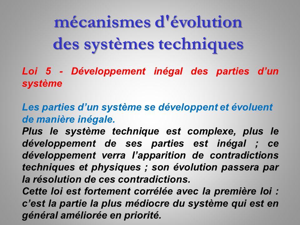 mécanismes d'évolution des systèmes techniques Loi 5 - Développement inégal des parties dun système Les parties dun système se développent et évoluent