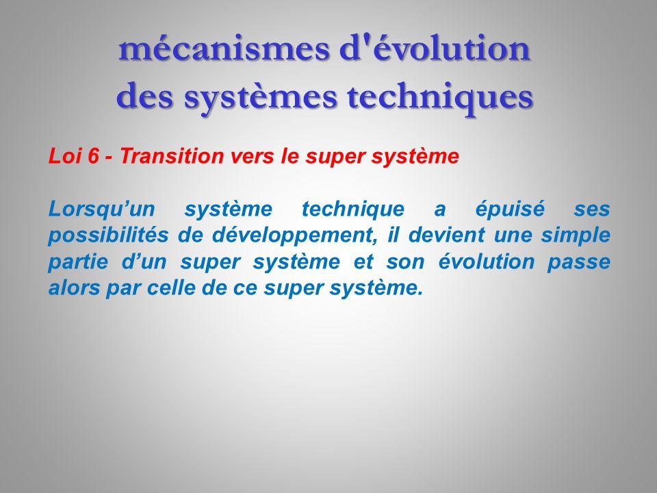 mécanismes d'évolution des systèmes techniques Loi 6 - Transition vers le super système Lorsquun système technique a épuisé ses possibilités de dévelo