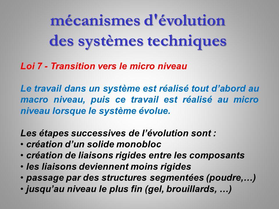 mécanismes d'évolution des systèmes techniques Loi 7 - Transition vers le micro niveau Le travail dans un système est réalisé tout dabord au macro niv