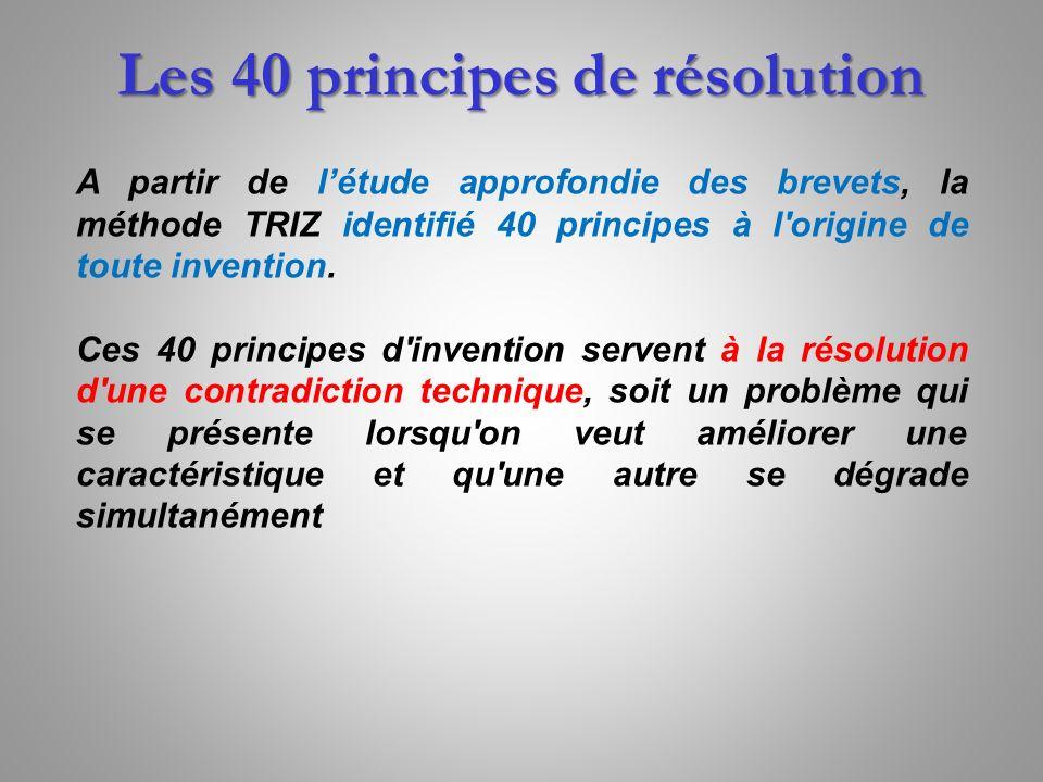 Les 40 principes de résolution A partir de létude approfondie des brevets, la méthode TRIZ identifié 40 principes à l'origine de toute invention. Ces