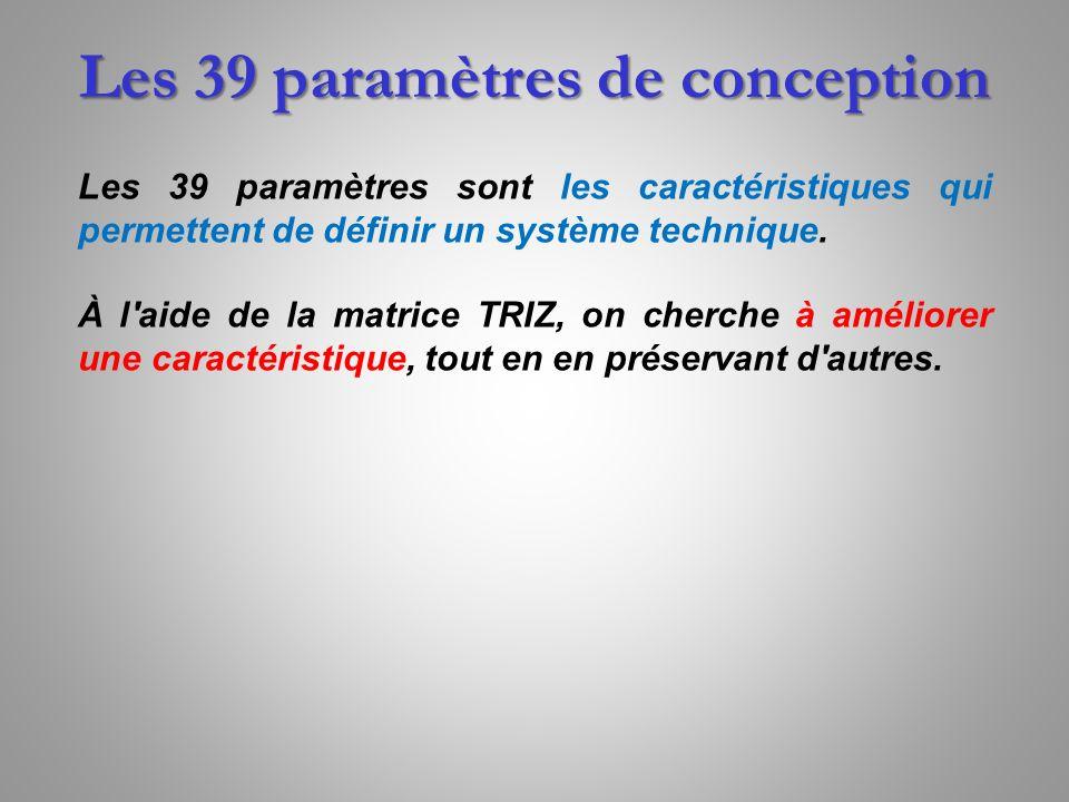 Les 39 paramètres de conception Les 39 paramètres sont les caractéristiques qui permettent de définir un système technique. À l'aide de la matrice TRI