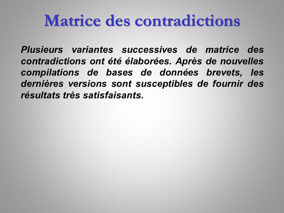 Matrice des contradictions Plusieurs variantes successives de matrice des contradictions ont été élaborées. Après de nouvelles compilations de bases d