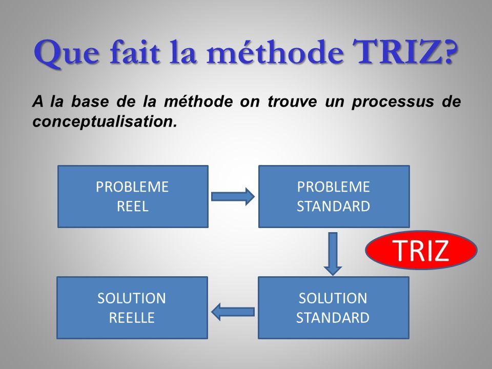 A la base de la méthode on trouve un processus de conceptualisation. Que fait la méthode TRIZ? PROBLEME REEL PROBLEME STANDARD SOLUTION REELLE SOLUTIO