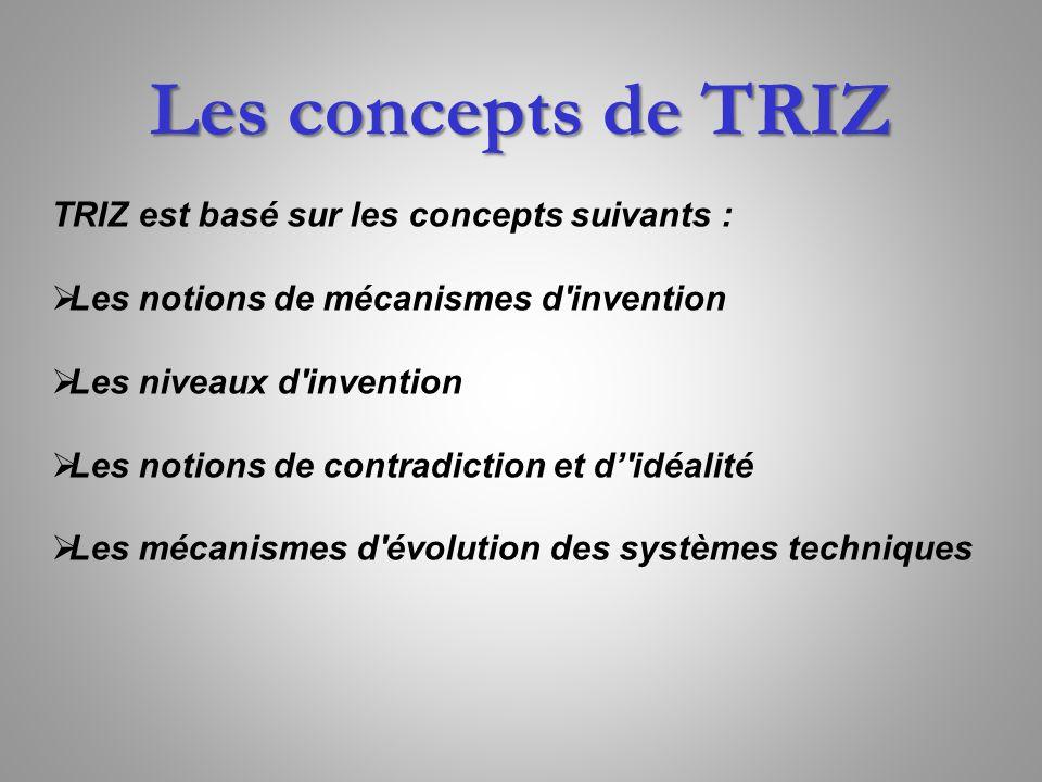 TRIZ est basé sur les concepts suivants : Les notions de mécanismes d'invention Les niveaux d'invention Les notions de contradiction et d'idéalité Les