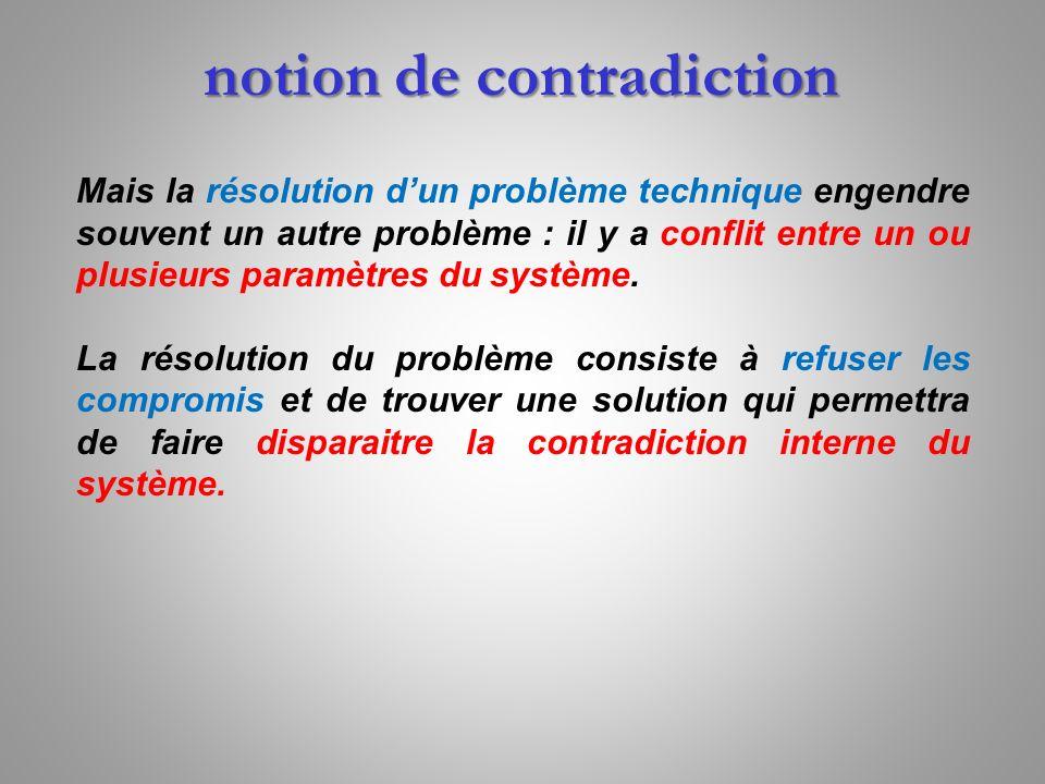 notion de contradiction Mais la résolution dun problème technique engendre souvent un autre problème : il y a conflit entre un ou plusieurs paramètres