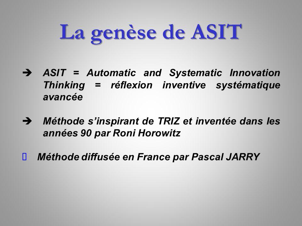ASIT = Automatic and Systematic Innovation Thinking = réflexion inventive systématique avancée Méthode sinspirant de TRIZ et inventée dans les années