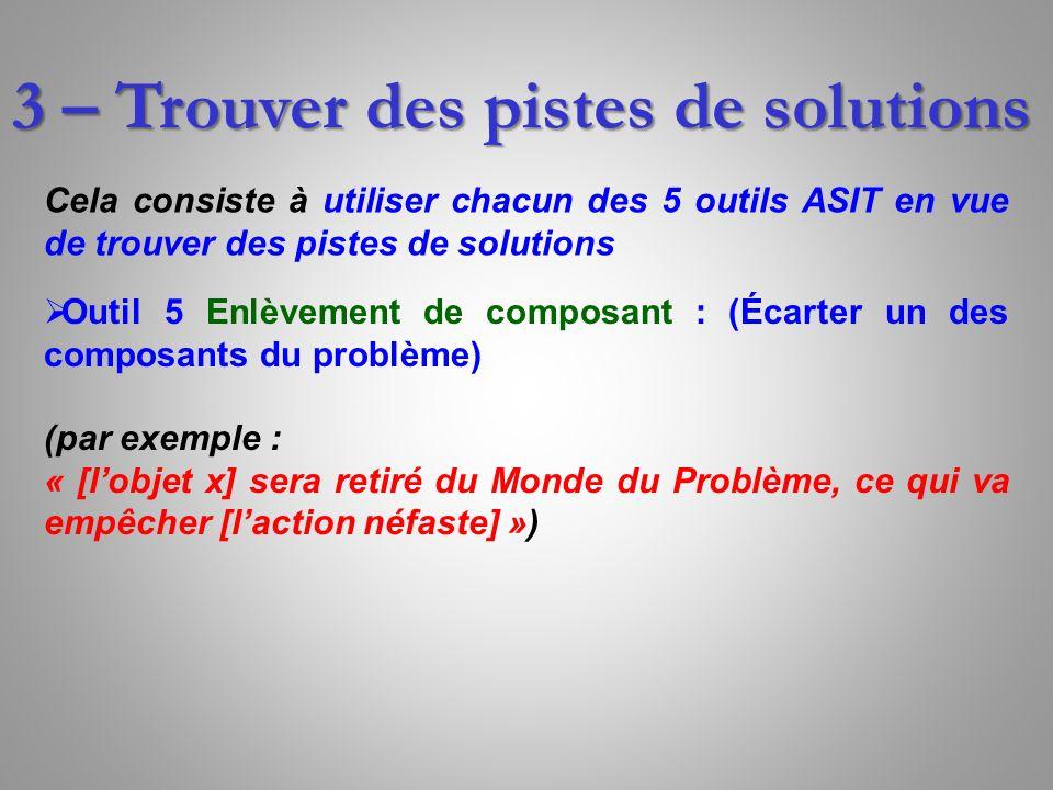 3 – Trouver des pistes de solutions Cela consiste à utiliser chacun des 5 outils ASIT en vue de trouver des pistes de solutions Outil 5 Enlèvement de