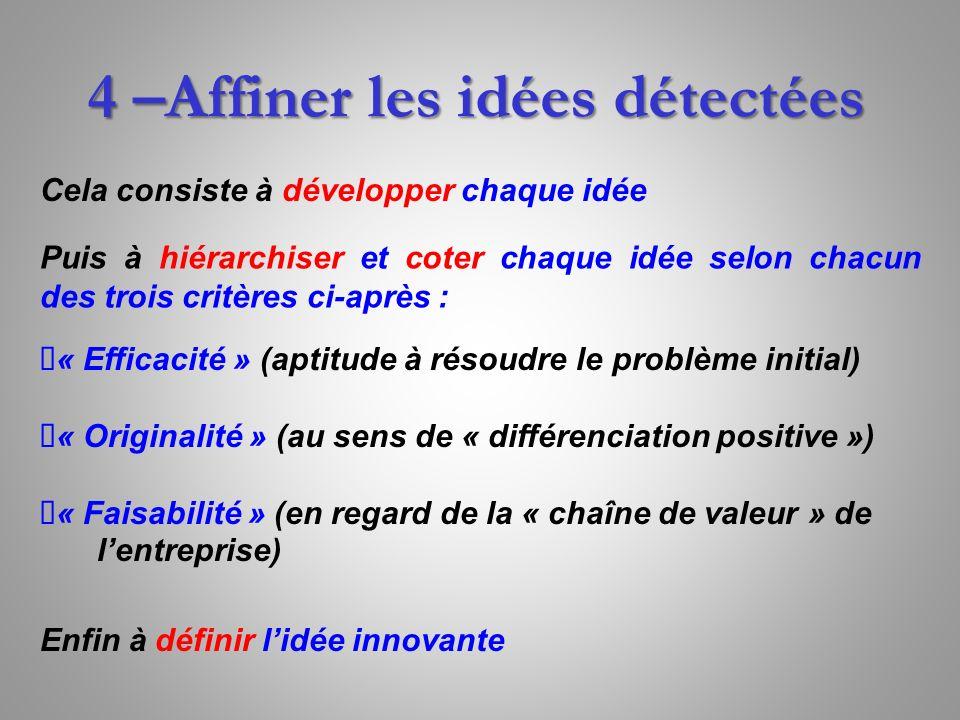 4 –Affiner les idées détectées Puis à hiérarchiser et coter chaque idée selon chacun des trois critères ci-après : « Efficacité » (aptitude à résoudre