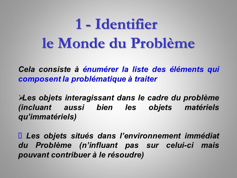 Cela consiste à énumérer la liste des éléments qui composent la problématique à traiter Les objets interagissant dans le cadre du problème (incluant a