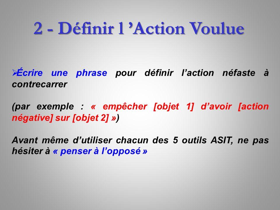 Écrire une phrase pour définir laction néfaste à contrecarrer (par exemple : « empêcher [objet 1] davoir [action négative] sur [objet 2] ») Avant même