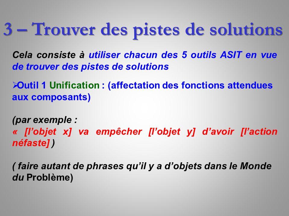 Outil 1 Unification : (affectation des fonctions attendues aux composants) (par exemple : « [lobjet x] va empêcher [lobjet y] davoir [laction néfaste]