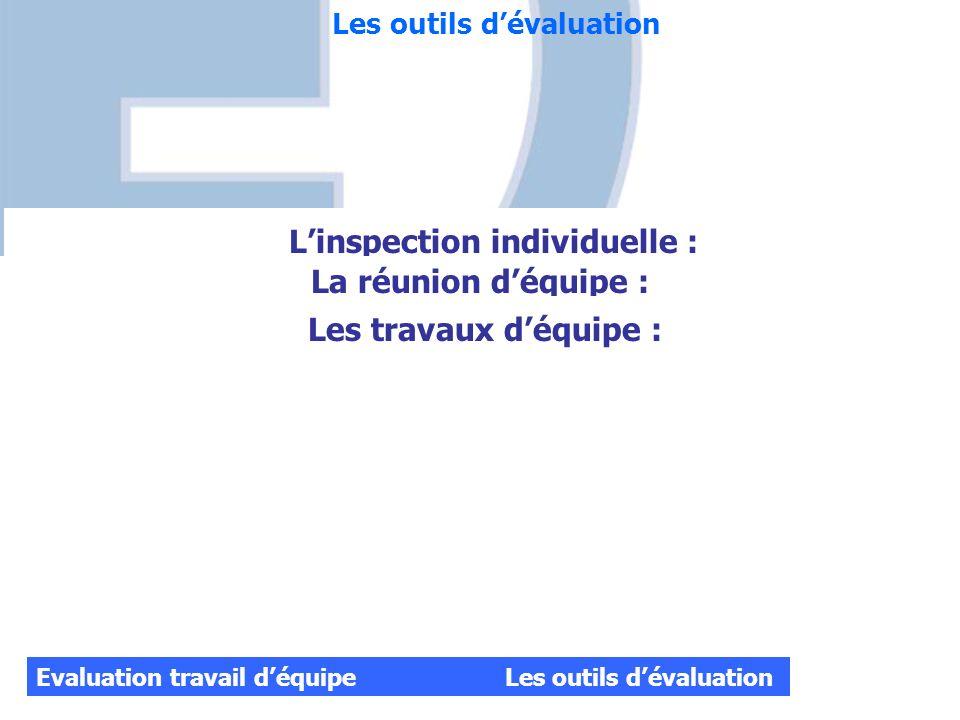 Evaluation travail déquipe Les outils dévaluation Linspection individuelle : Cest une pratique réglementaire qui a deux objectifs : la notation indivi
