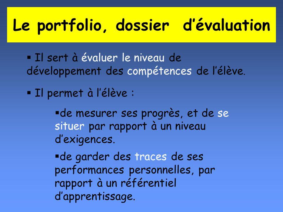 Le portfolio, dossier dévaluation Il sert à évaluer le niveau de développement des compétences de lélève. Il permet à lélève : de mesurer ses progrès,