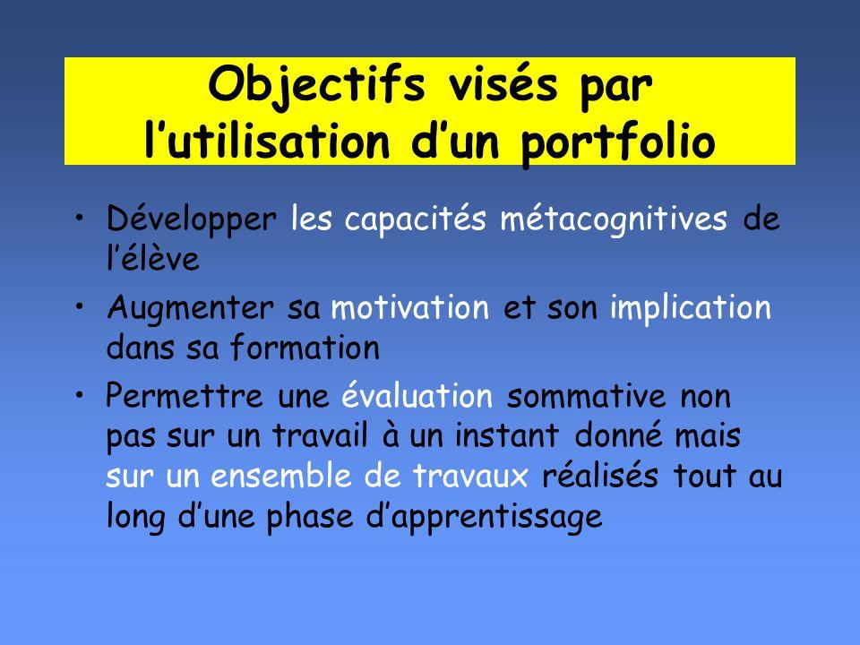 Objectifs visés par lutilisation dun portfolio Développer les capacités métacognitives de lélève Augmenter sa motivation et son implication dans sa fo