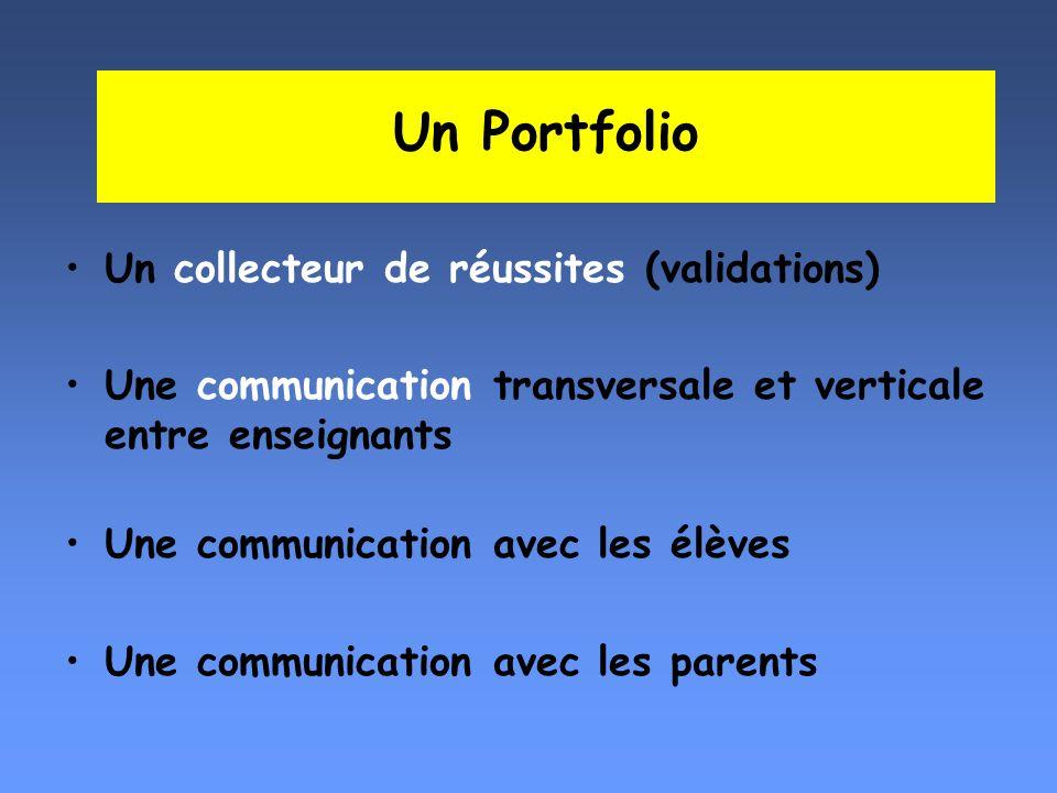 Un Portfolio Un collecteur de réussites (validations) Une communication transversale et verticale entre enseignants Une communication avec les élèves