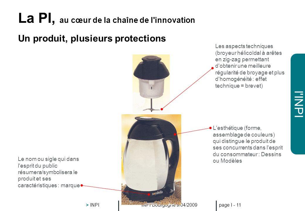 l'INPI INPI Bourgogne 9/04/2009 > INPI page I - 10 Protéger une marque droit exclusif dexploiter sur un territoire pendant une durée de 10 ans renouve