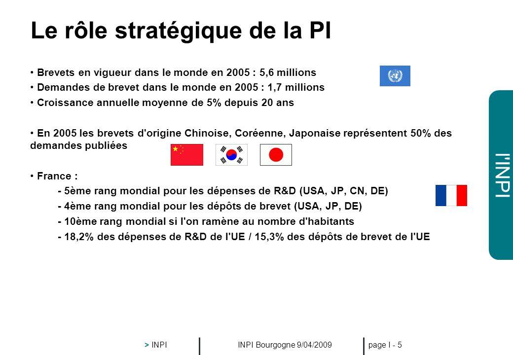 l'INPI INPI Bourgogne 9/04/2009 > INPI page I - 4 L'INPI, en chiffres Brevets : 17241 demandes nationales 15273 publications 13788 délivrances Marques