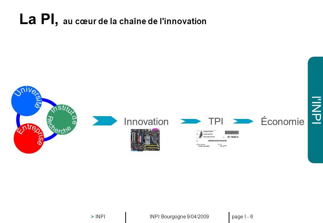 l'INPI INPI Bourgogne 9/04/2009 > INPI page I - 5 Le rôle stratégique de la PI Brevets en vigueur dans le monde en 2005 : 5,6 millions Demandes de bre