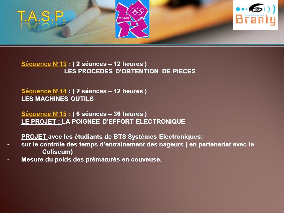 Séquence N°13 : ( 2 séances – 12 heures ) LES PROCEDES DOBTENTION DE PIECES Séquence N°14 : ( 2 séances – 12 heures ) LES MACHINES OUTILS Séquence N°15 : ( 6 séances – 36 heures ) LE PROJET : LA POIGNEE DEFFORT ELECTRONIQUE PROJET avec les étudiants de BTS Systèmes Electroniques: -sur le contrôle des temps dentrainement des nageurs ( en partenariat avec le Coliseum) -Mesure du poids des prématurés en couveuse.