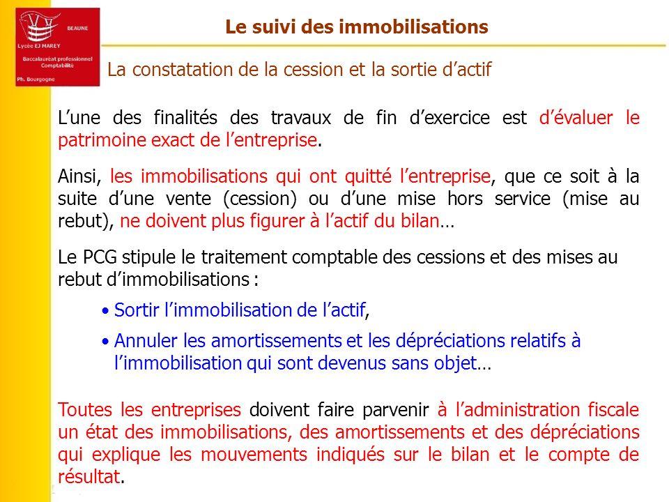 Le suivi des immobilisations Le traitement comptable Dépréciation enregistrée Dépréciations du… Reprises sur dépréciations des immobilisations corporelles 29….