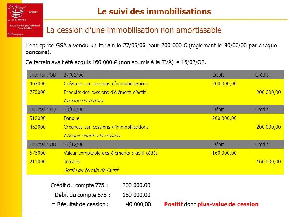 Le suivi des immobilisations La cession dune immobilisation non amortissable Lentreprise GSA a vendu un terrain le 27/05/06 pour 200 000 (règlement le 30/06/06 par chèque bancaire).