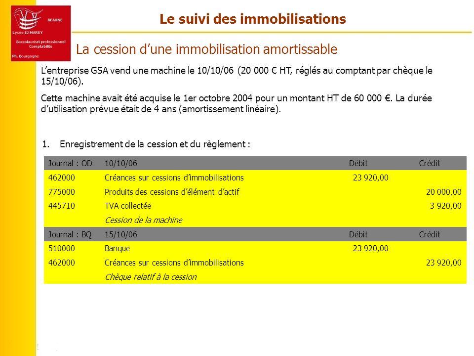 Le suivi des immobilisations La cession dune immobilisation amortissable Lentreprise GSA vend une machine le 10/10/06 (20 000 HT, réglés au comptant par chèque le 15/10/06).