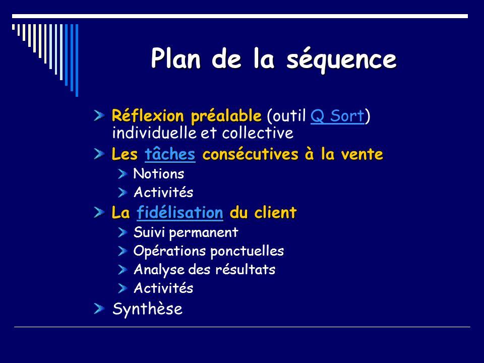 Plan de la séquence Réflexion préalable Réflexion préalable (outil Q Sort) individuelle et collectiveQ Sort Les tâches consécutives à la vente tâches