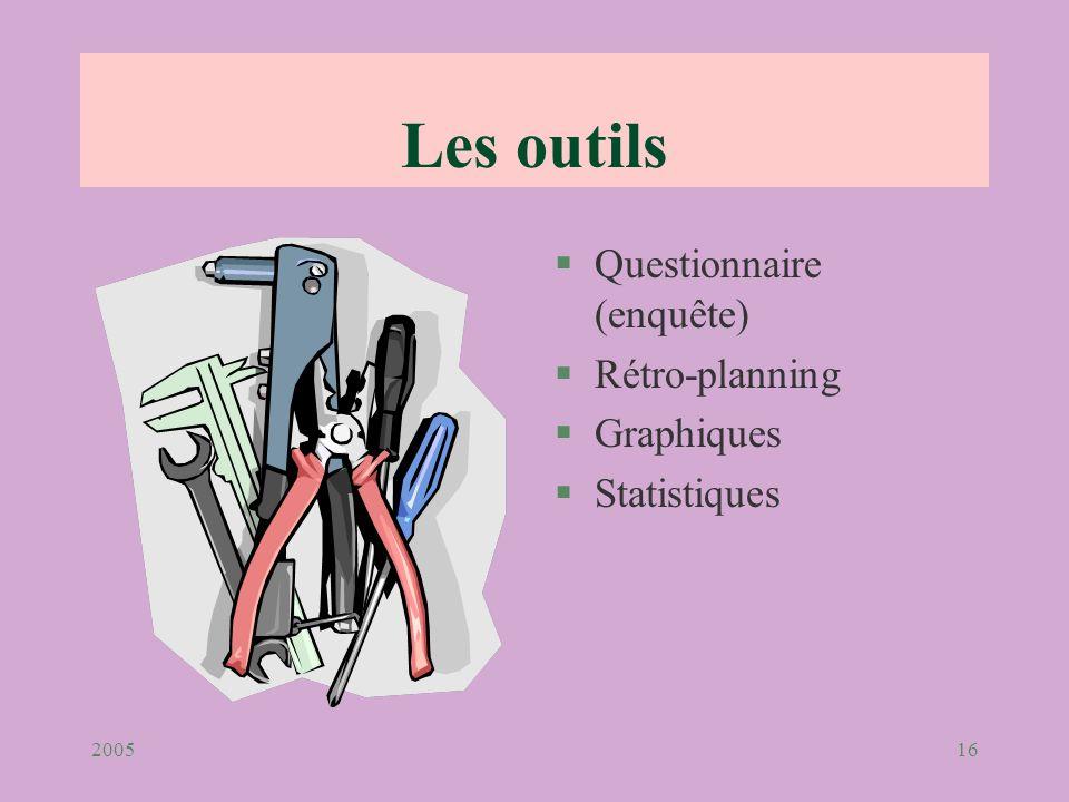 200516 Les outils §Questionnaire (enquête) §Rétro-planning §Graphiques §Statistiques