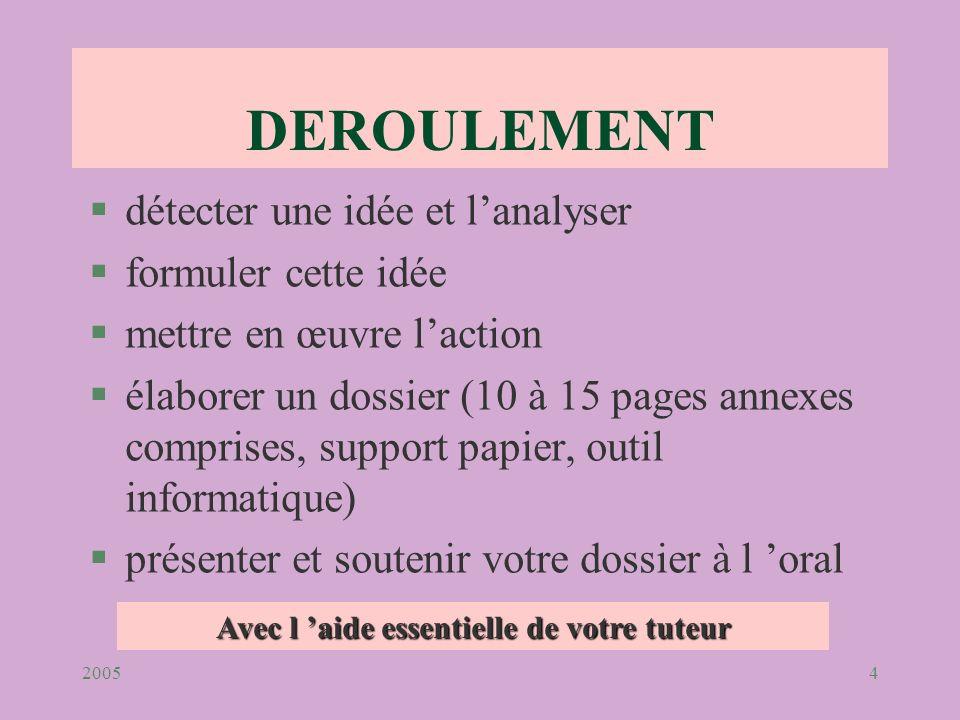 20054 DEROULEMENT §détecter une idée et lanalyser §formuler cette idée §mettre en œuvre laction §élaborer un dossier (10 à 15 pages annexes comprises,