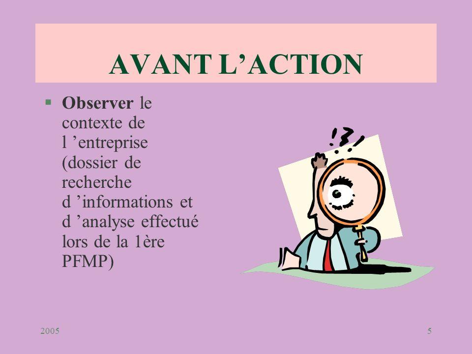 20055 AVANT LACTION §Observer le contexte de l entreprise (dossier de recherche d informations et d analyse effectué lors de la 1ère PFMP)
