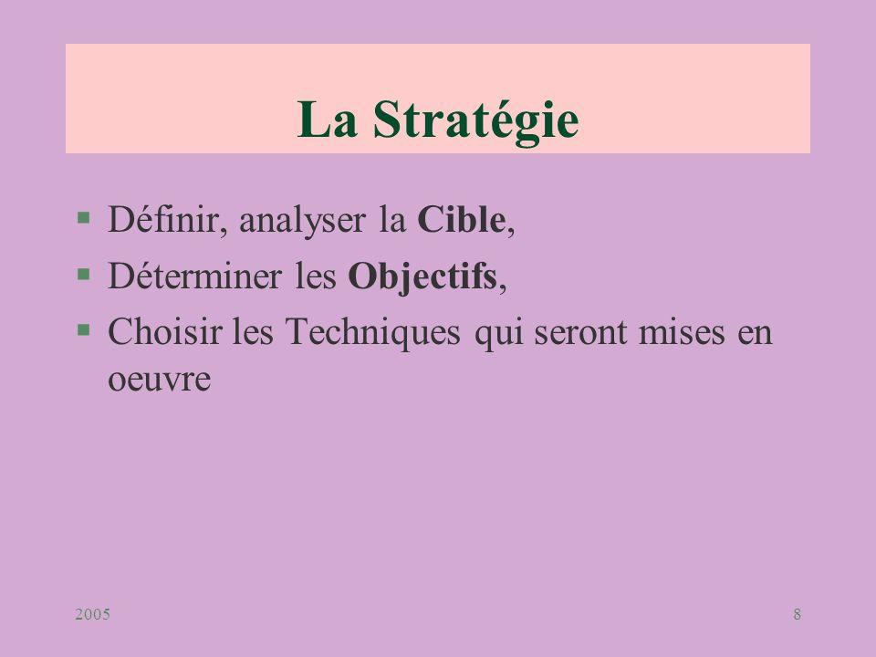 20058 La Stratégie §Définir, analyser la Cible, §Déterminer les Objectifs, §Choisir les Techniques qui seront mises en oeuvre
