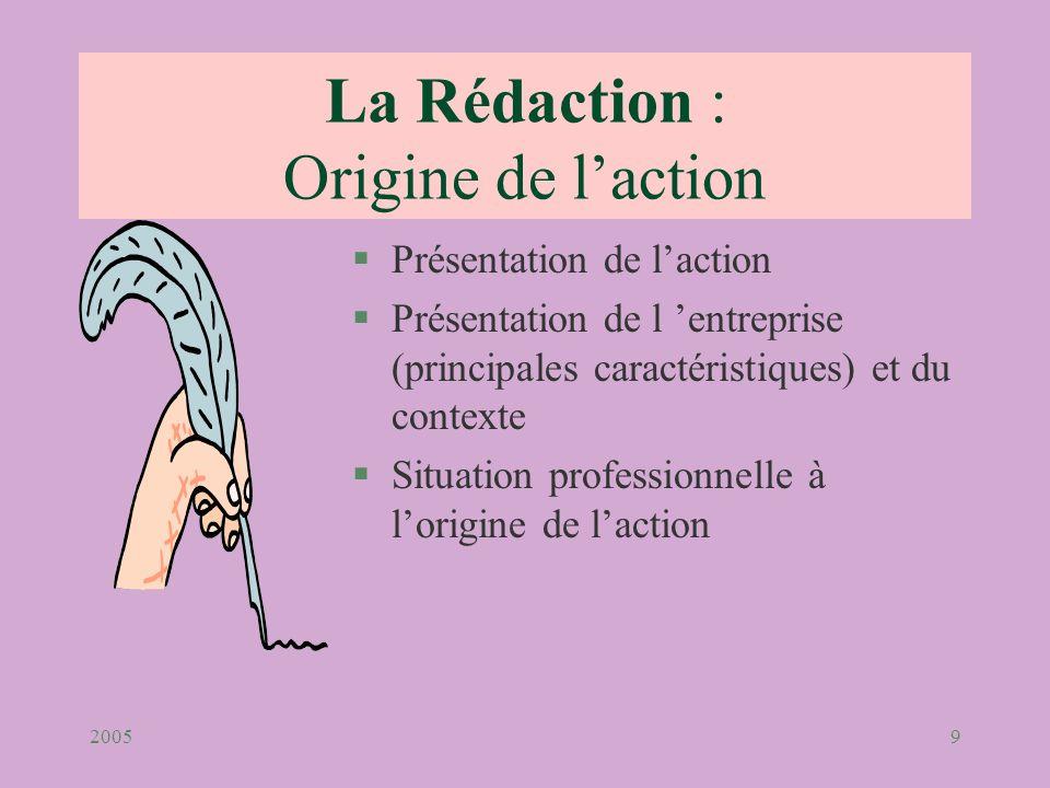 20059 La Rédaction : Origine de laction §Présentation de laction §Présentation de l entreprise (principales caractéristiques) et du contexte §Situatio