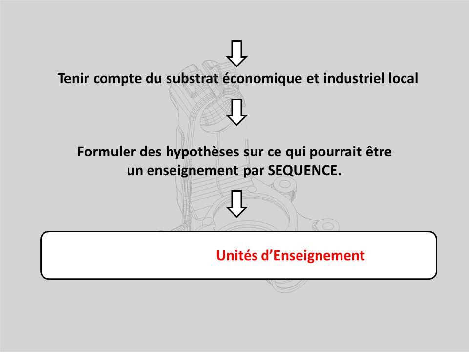 Tenir compte du substrat économique et industriel local Formuler des hypothèses sur ce qui pourrait être un enseignement par SEQUENCE. Développer des