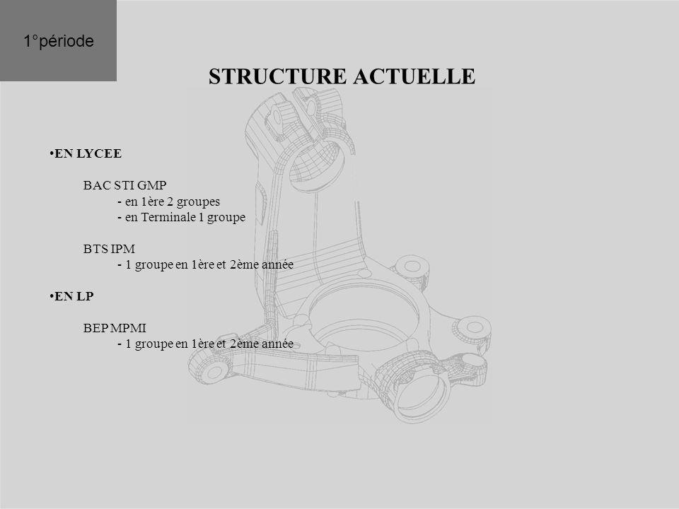 Projet dun établissement de lacadémie - Axe 5 du projet-