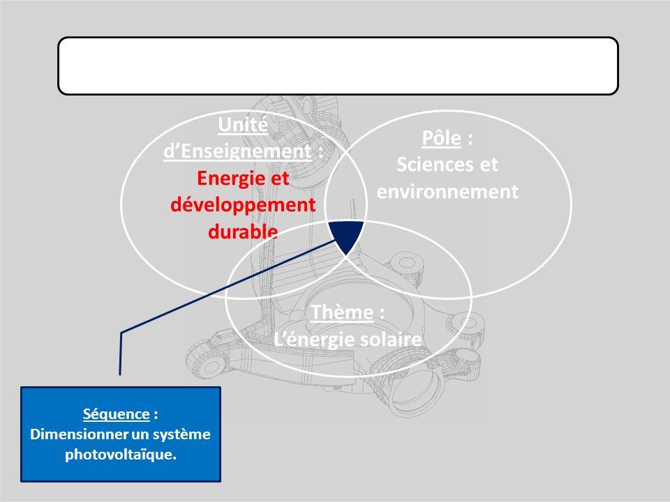 Exemple 1 : Unité dEnseignement : Energie et développement durable Pôle : Sciences et environnement Thème : Lénergie solaire Séquence : Dimensionner un système photovoltaïque.