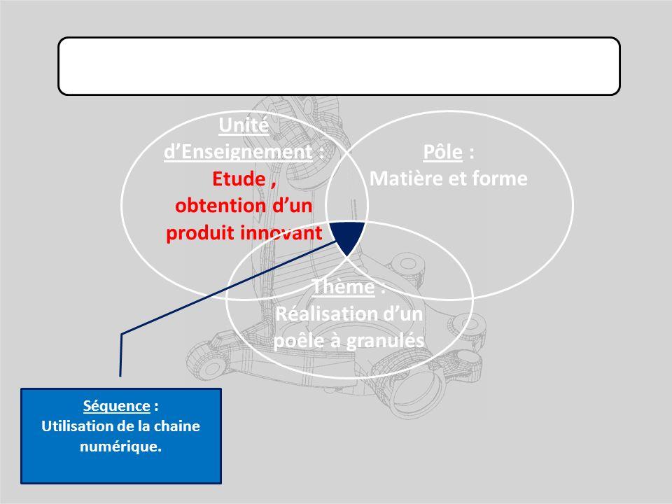 Exemple 2 : Unité dEnseignement : Etude, obtention dun produit innovant Pôle : Matière et forme Thème : Réalisation dun poêle à granulés Séquence : Utilisation de la chaine numérique.